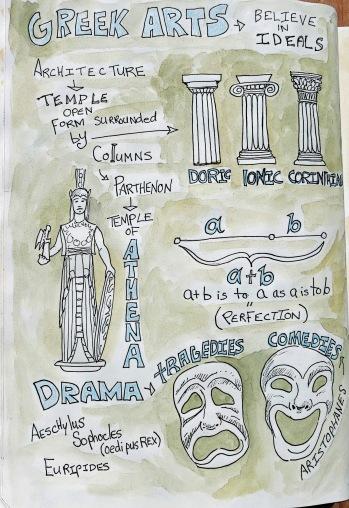 Greek 2 Me