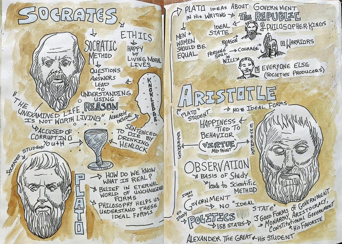Philosophers illustration Andrew Henderson