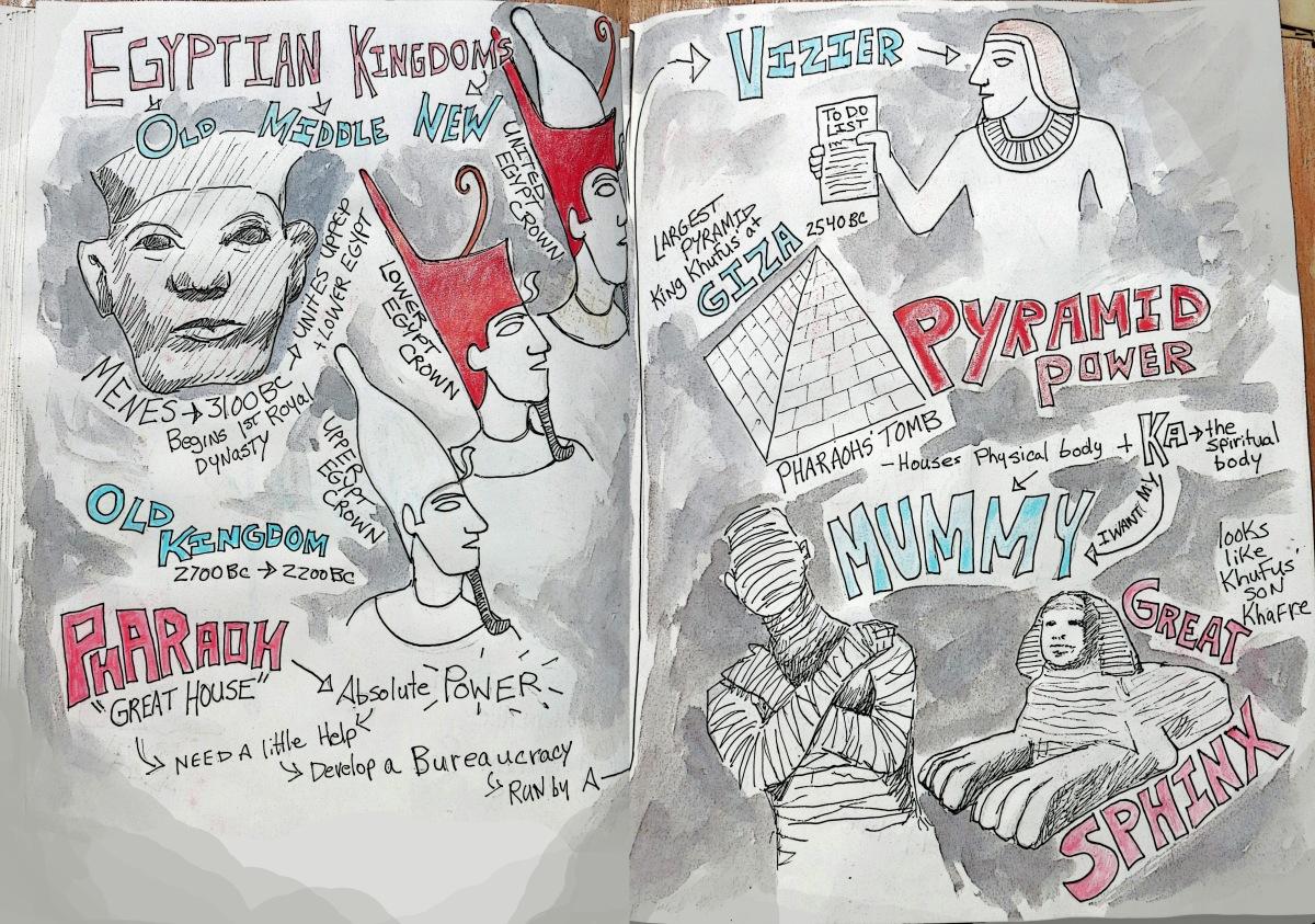 EGYPTIAN illustration Andrew Henderson